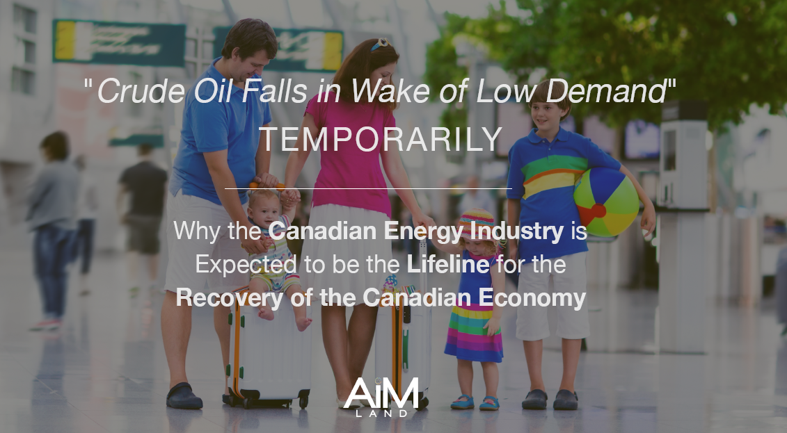 AiM Land Canadian Energy Industry